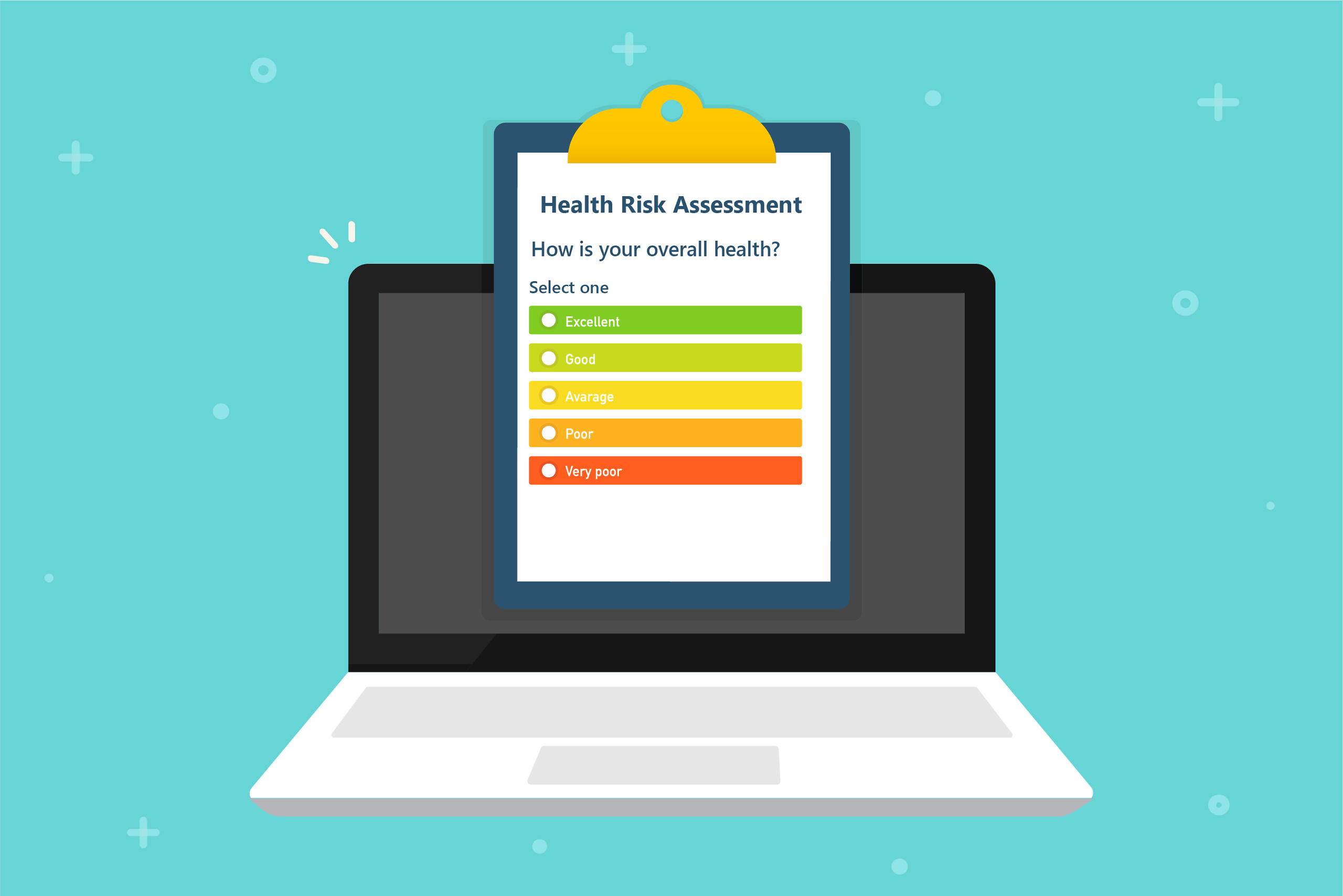 What Is a Health Risk Assessment?