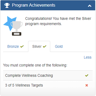 Tier-based Wellness Incentives